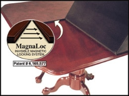 magnetic lock Table Pads
